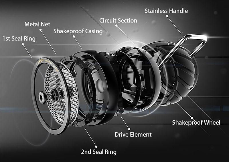 Der interne Aufbau des Aukey SK-M4 Bluetooth Outdoor Lautsprechers zeigt die zur Stoßfestigkeit verwendeten Bauteile, wie z.B. der massive Gummiring in Form eines Reifens.